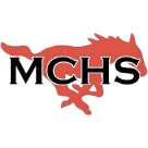 Middle Creek High School logo